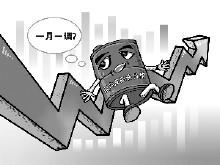 国际油价跌了,我们还不下调?