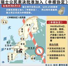 瑞士公民表决批准加入《申根协定》