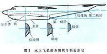 水上飞机船身侧视与剖面形状