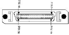 Mini-Centronics 36PIN插座