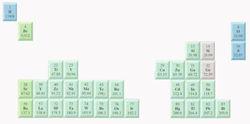 可用作超导材料的金属在周期表上的分布